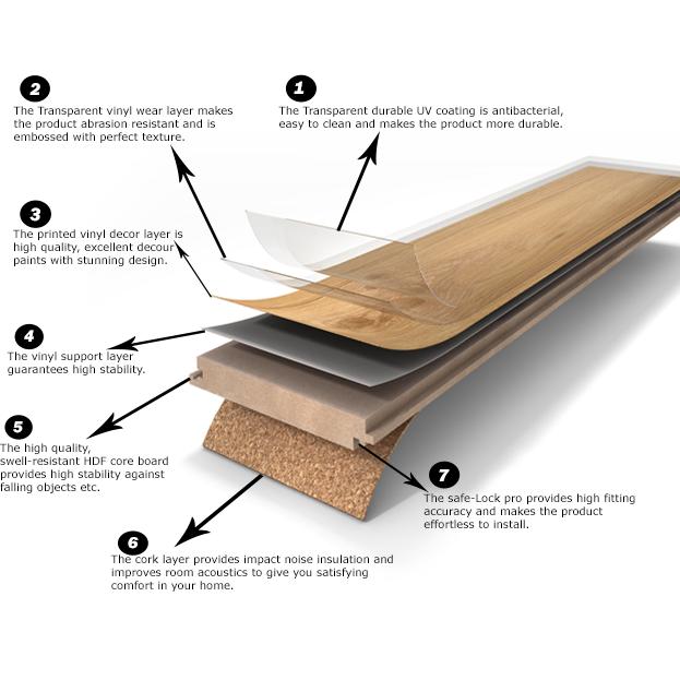 Parador Classic 2030 Oak Skyline Grey Vinyl board flooring - Save ...