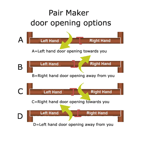 Pair maker openings